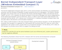 KITL Overview